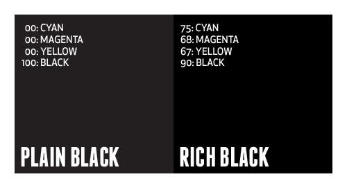 black_vs_black